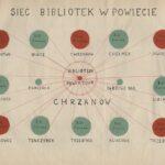Sieć bibliotek w powiecie, diagram.